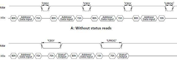 Explain the principle and use of NAND Flash with examples (3)